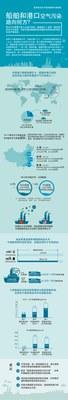 船舶排放infographic.jpg